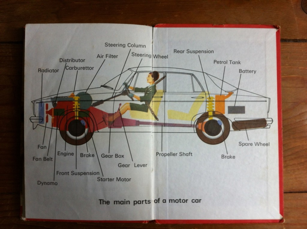 Man And His Car, Ladybird Books, 1974