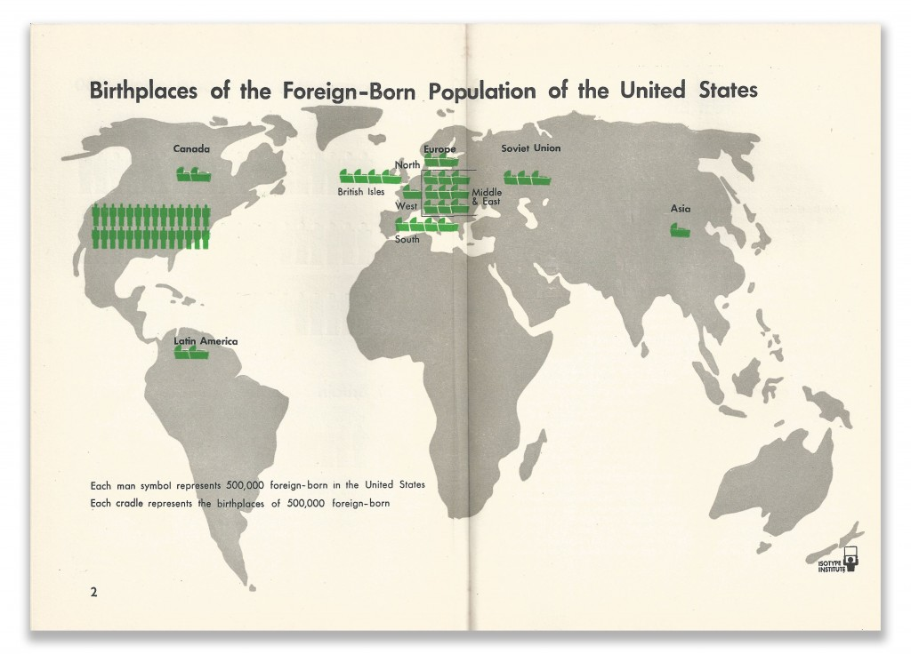 Isotype Infographics Page 2 Our Two Democracies At Work by K B Smellie