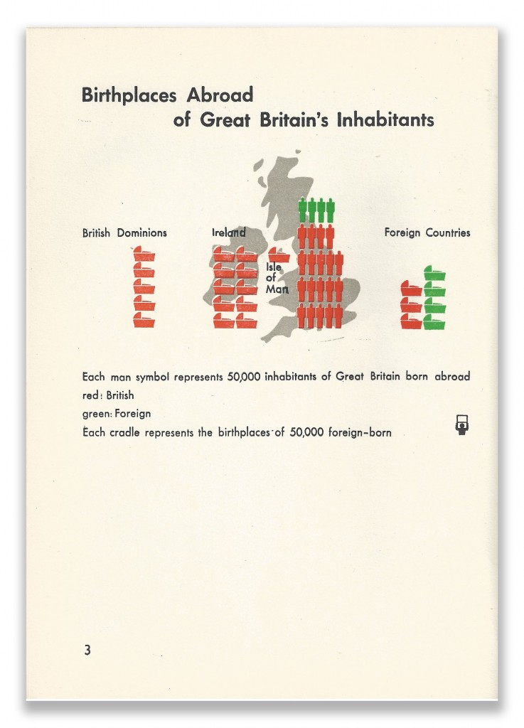 Isotype Infographics Page 3 Our Two Democracies At Work by K B Smellie