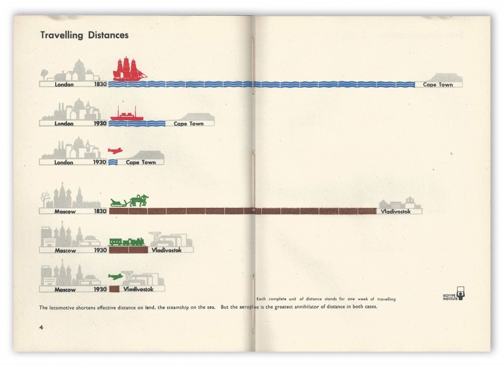 isotype_page_4_landsmen_and_seafarers_maurice_lovell