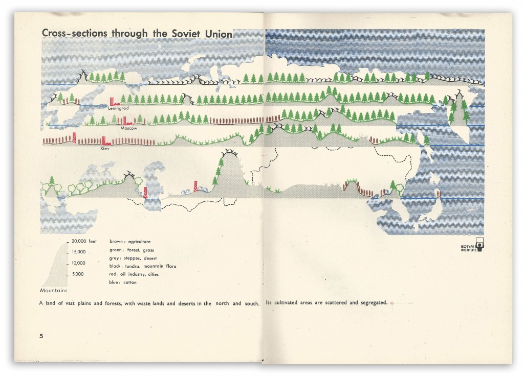 Isotype 5 Landsmen and Seamen by Maurice Lovell