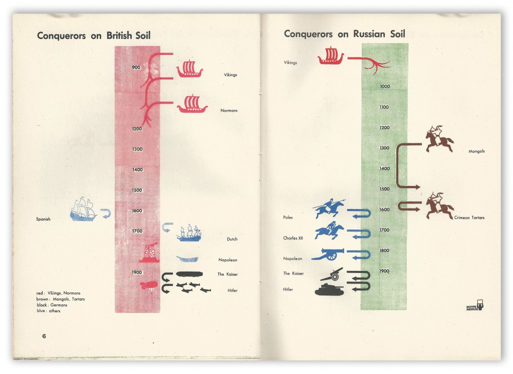 Isotype 6 Landsmen and Seamen by Maurice Lovell