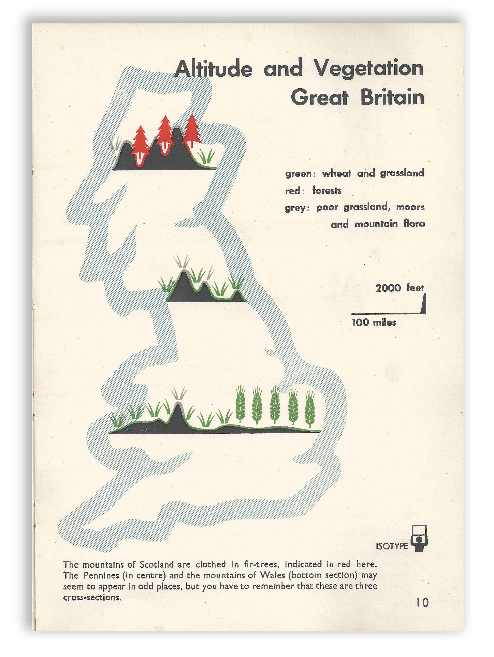 Isotype - Only An Ocean Between - Altitude And Vegetation, Great Britain