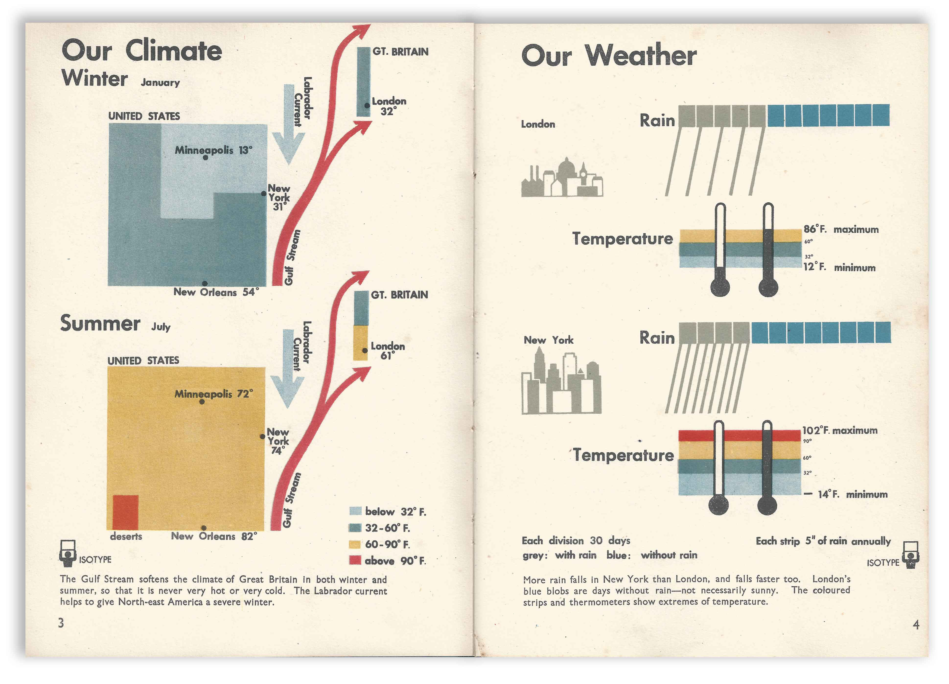 Isotype - Only An Ocean Between - Our Climate