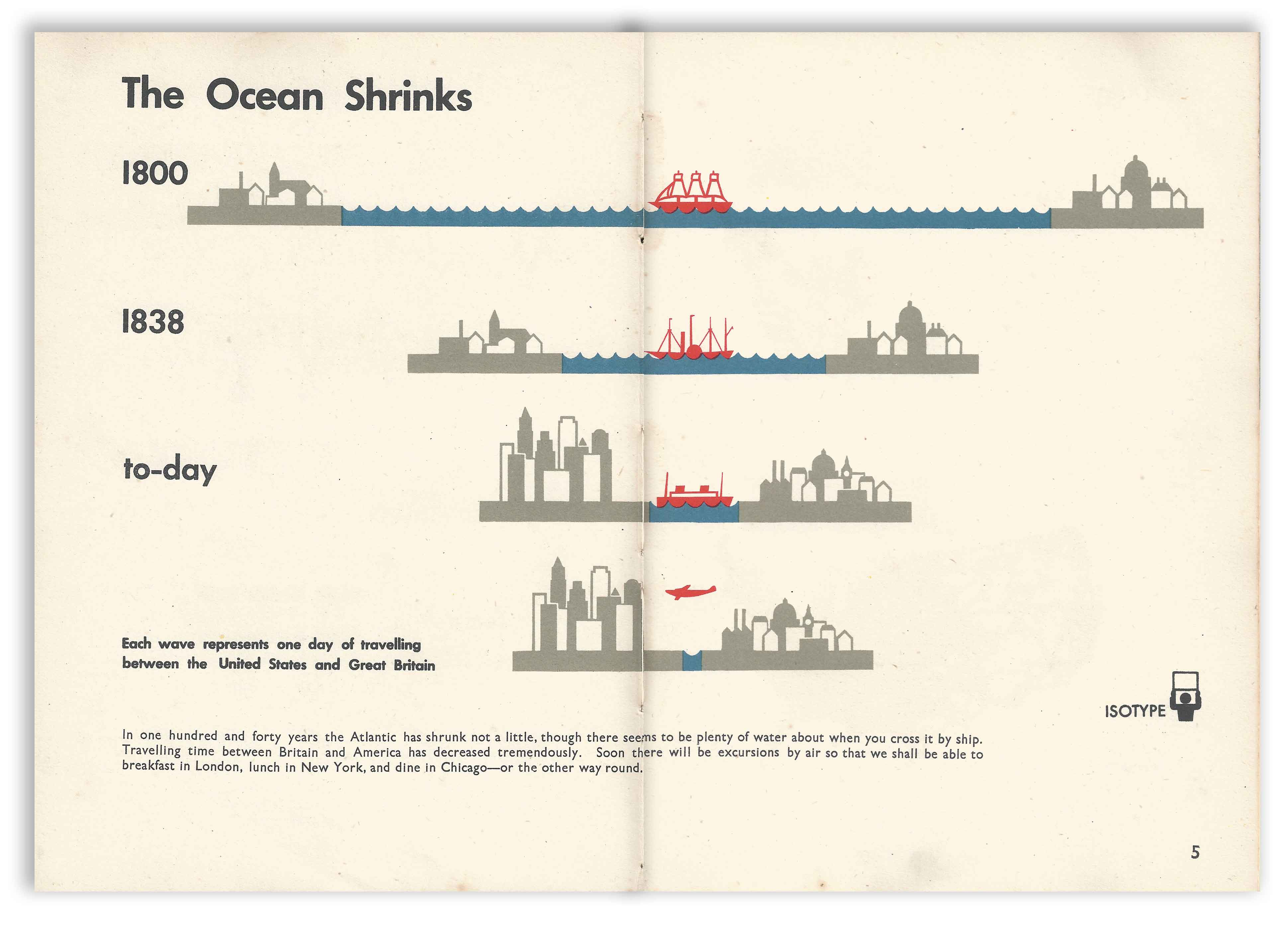 Isotype - Only An Ocean Between - The Ocean Shrinks